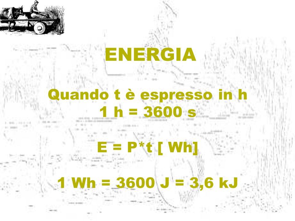 ENERGIA Quando t è espresso in h 1 h = 3600 s E = P*t [ Wh]